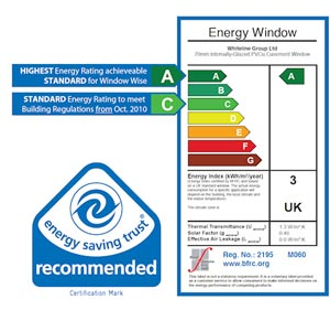 Double glazing upvc triple glazed energy efficient Energy rating for windows